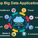 Big Data in a simple way